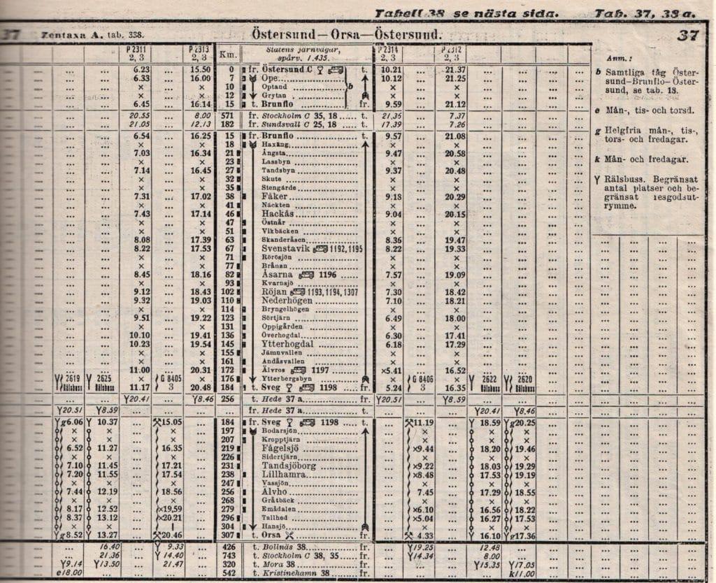 1941 års tidtabell för sträckan Östersund-Sveg-Mora vice versa.
